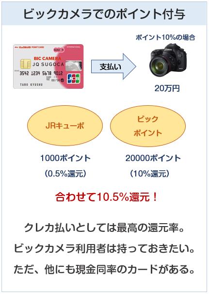 ビックカメラ JQ SUGOCAカードのビックカメラでのポイント付与について
