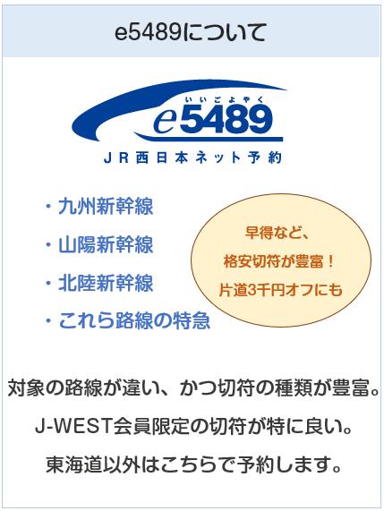 ビックカメラJ-WESTカードのe5489について