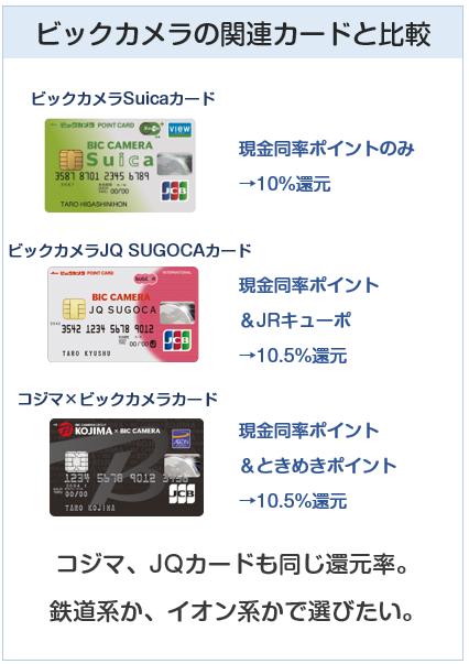 ビックカメラで現金同率ポイントになるクレジットカード