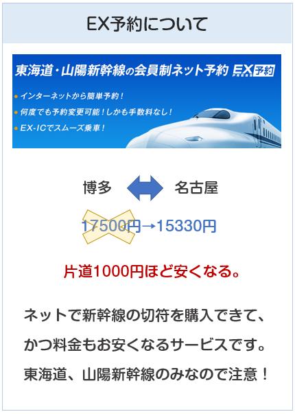 ビックカメラJ-WESTカードのEX予約について