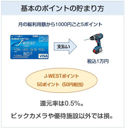 ビックカメラJ-WESTカードのポイント付与について