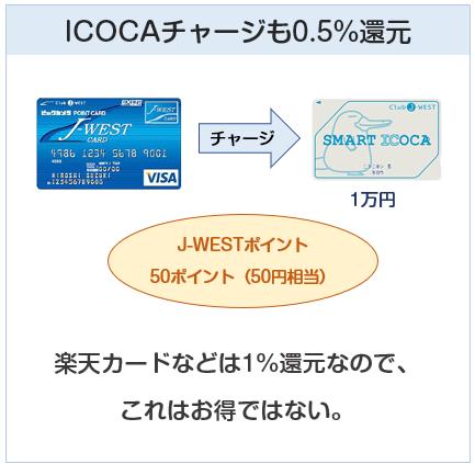 ビックカメラJ-WESTカードはICOCAチャージでポイント付与