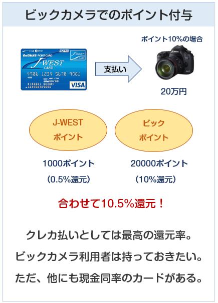 ビックカメラJ-WESTカードのビックカメラでのポイント付与について
