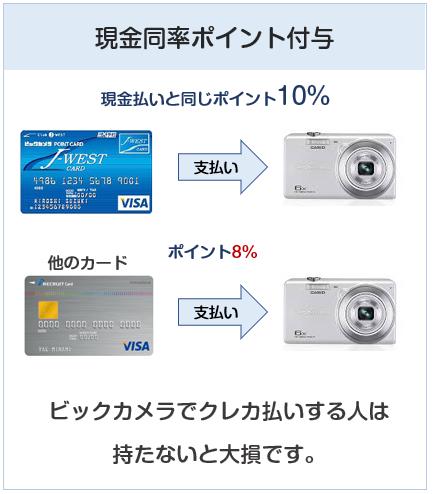 ビックカメラJ-WESTカードはビックカメラで現金同率のポイント付与