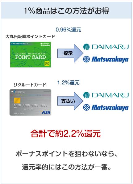 大丸・松坂屋はポイントカードの方がお得なこともある