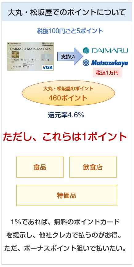 大丸・松坂屋カードの大丸・松坂屋でのポイント付与について