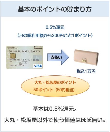 大丸・松坂屋カードのポイント府よについて