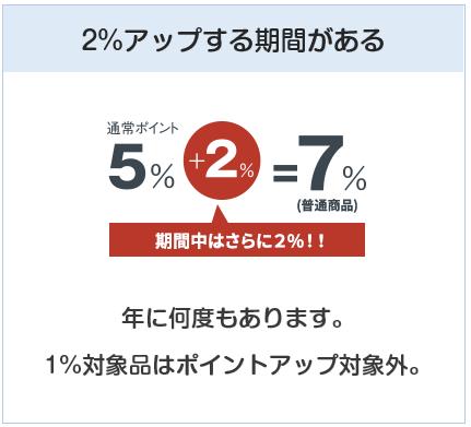 大丸・松坂屋カードは2%アップする期間がある。
