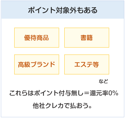 大丸・松坂屋カードのポイント付与対象外について