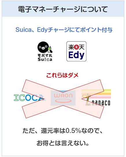 エポスカードはEdy、Suicaチャージでもポイント付与