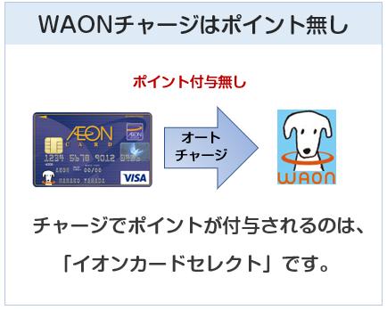 イオンカード(WAON一体型)はWAONオートチャージでポイント付与無し