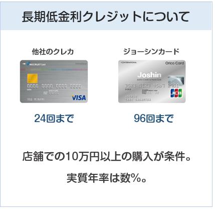ジョーシンクレジットアカードの長期低金利クレジットについて