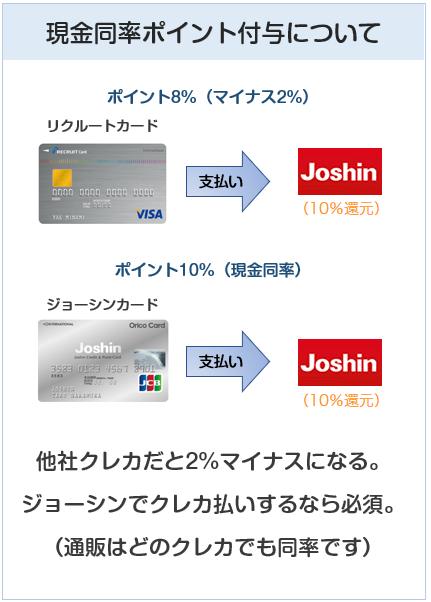 ジョーシンの他社クレジットカードでのポイント付与について