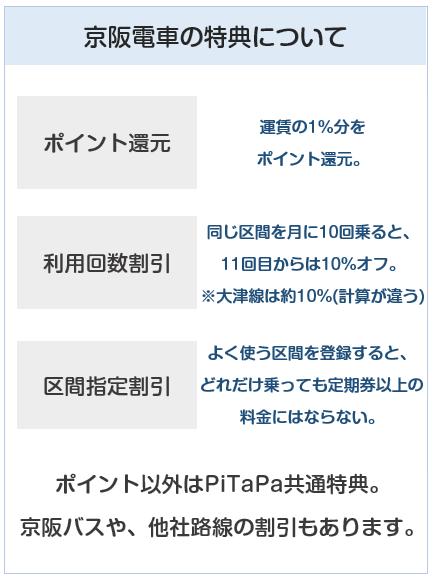 京阪カード(e-kenet VISAカードPiTaPa)の京阪電車での特典について