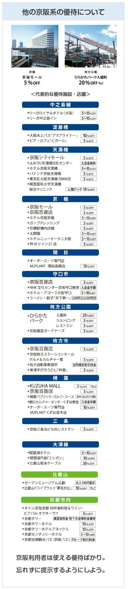 京阪カード(e-kenet VISAカードPiTaPa)の京阪系施設・店舗での特典一覧