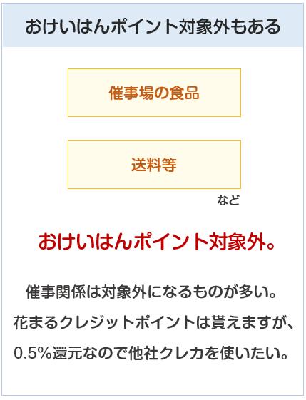 京阪カード(e-kenet VISAカードPiTaPa)の京阪百貨店でのおけいはんポイント対象外について