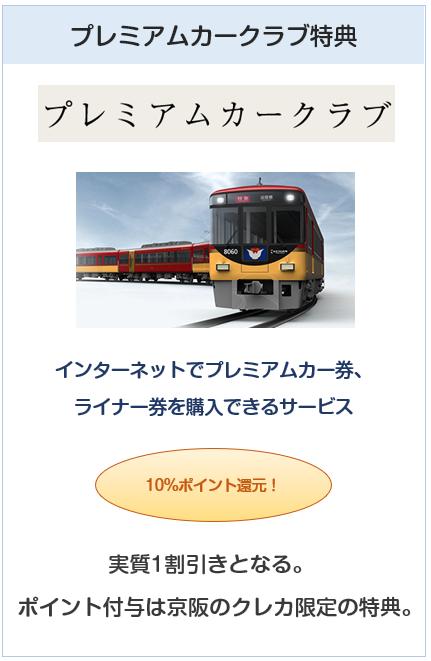 京阪カード(e-kenet VISAカードPiTaPa)のプレミアムカークラブについて説明