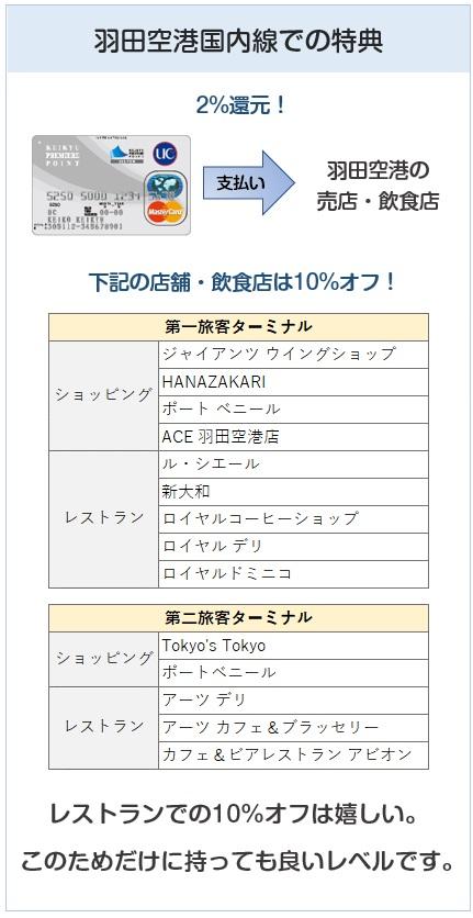 京急カード(プレミアポイントシルバー)の羽田空港での特典一覧表
