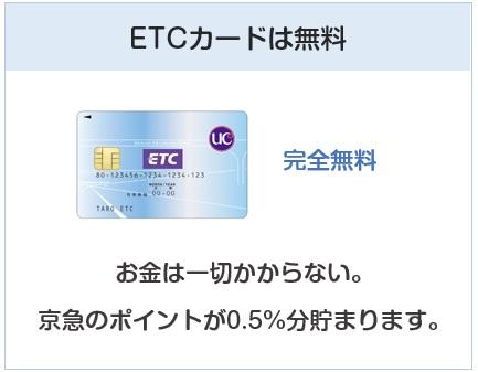 京急カード(プレミアポイントシルバー)のETCカードも無料