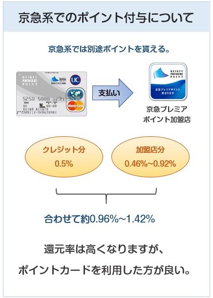 京急カード(プレミアポイントシルバー)の京急系でのポイント付与について