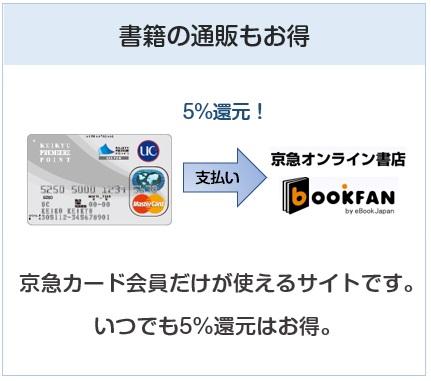 京急カード(プレミアポイントシルバー)は京急の書籍通販サイトで5%還元になる
