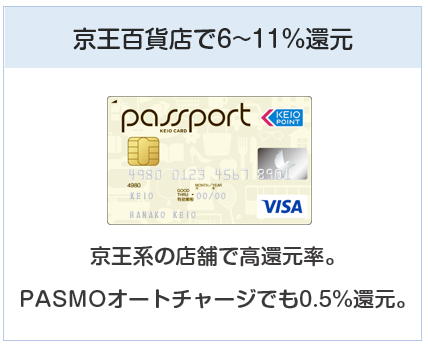 京王パスポートVISAカードは京王百貨店で6~11%還元のクレジットカード