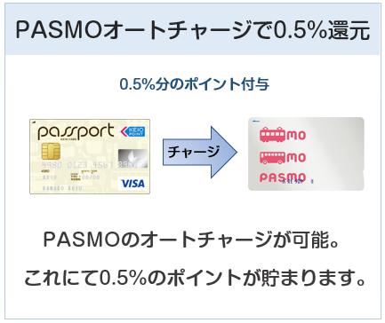 京王パスポートVISAカードはPASMOチャージで0.5%還元