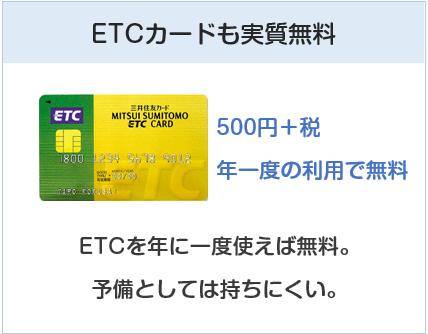 京王パスポートVISAカードのETCカードも実質無料