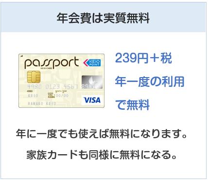 京王パスポートVISAカードの年会費は実質無料