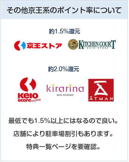 京王パスポートVISAカードの京王系店舗での特典について