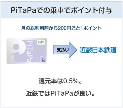 KIPSクレジットカードはPiTaPaにて乗車ポイント付与