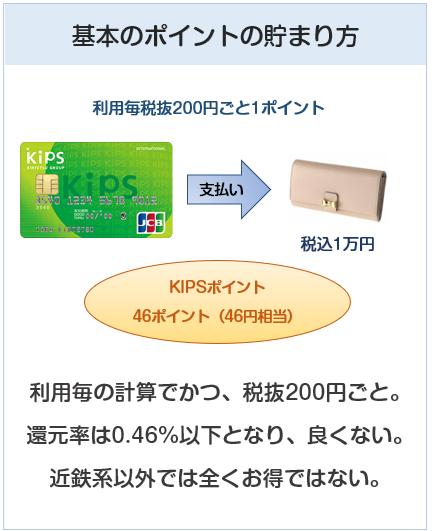 KIPSクレジットカードのポイント付与について
