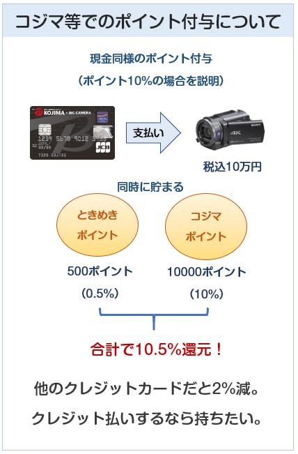 コジマ×ビックカメラカードのコジマでのポイント付与について