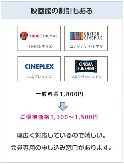 クラブ・オン/ミレニアムカード セゾンの映画館割引について