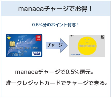 名鉄ミューズカードはmanacaチャージで0.5%還元となるクレジットカード