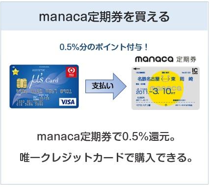 名鉄ミューズカードはmanaca定期券購入にて0.5%還元