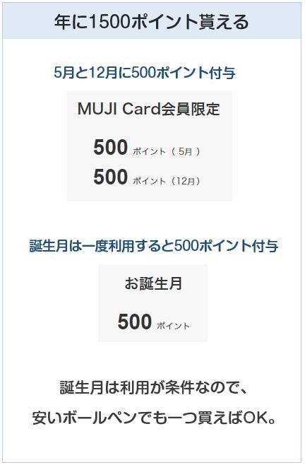 MUJIカード(無印良品カード)の無印良品での特典について