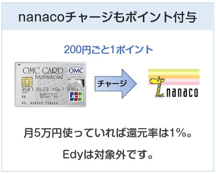OMCカードはnanacoチャージでもポイント付与