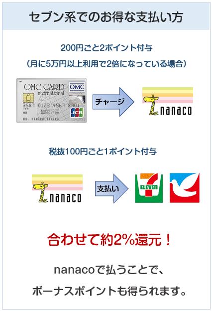 OMCカードはセブン系ではnanaco払いがお得