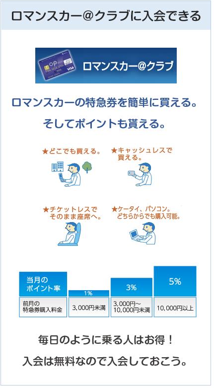 小田急(OP)クレジットカードの小田急ロマンスカー特典について