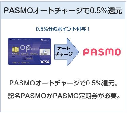 小田急(OP)クレジットカードはPASMOオートチャージにて還元率0.5%のクレジットカード