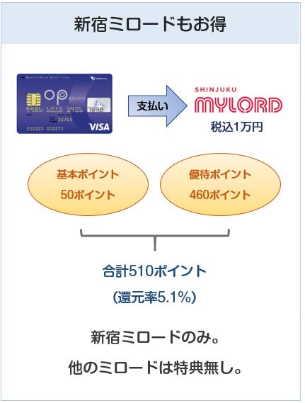 小田急(OP)クレジットカードは新宿ミロードでもお得