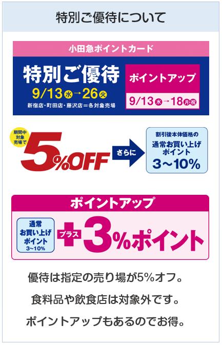 小田急(OP)クレジットカードの小田急百貨店での優待について
