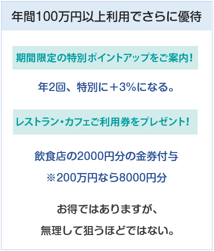 小田急(OP)クレジットカードの小田急百貨店でのボーナスについて