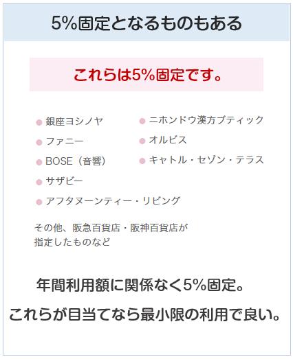 ペルソナスタシアカードの阪急・阪神百貨店での5%還元固定商品について