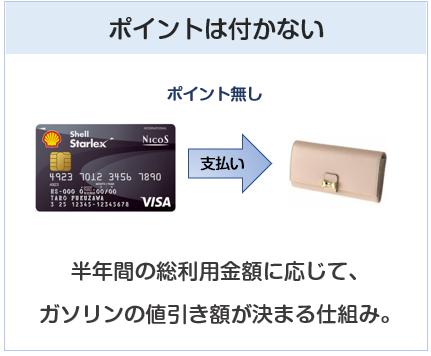 シェルスターレックスカードはポイントが付与されないクレジットカード