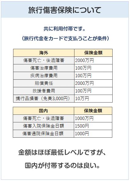 高島屋カードの旅行傷害保険について
