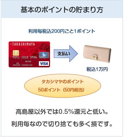 高島屋カードのポイント付与について
