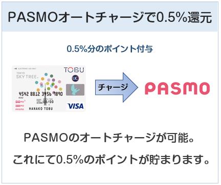 東京スカイツリー東武カードPASMOはPASMOオートチャージにて0.5%還元