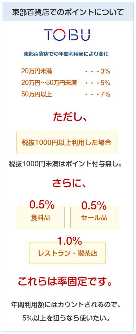 東京スカイツリー東武カードPASMOの東武百貨店でのポイント付与について